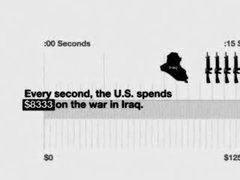 Thumbnail of The costs of war