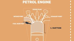 Thumbnail of The Differences Between Petrol and Diesel Engines
