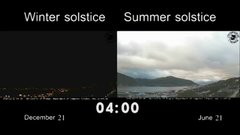Thumbnail of Winter and summer solistice Tromsø, Norway